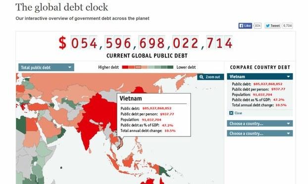 Quốc hội: Nợ công của VN đã vượt trần
