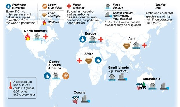 Báo động tình hình biến đổi khí hậu ngày một nghiêm trọng (P2)