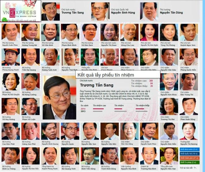 Thông tin chia rẽ nội bộ lãnh đạo Đảng: Ai bôi nhọ ai?